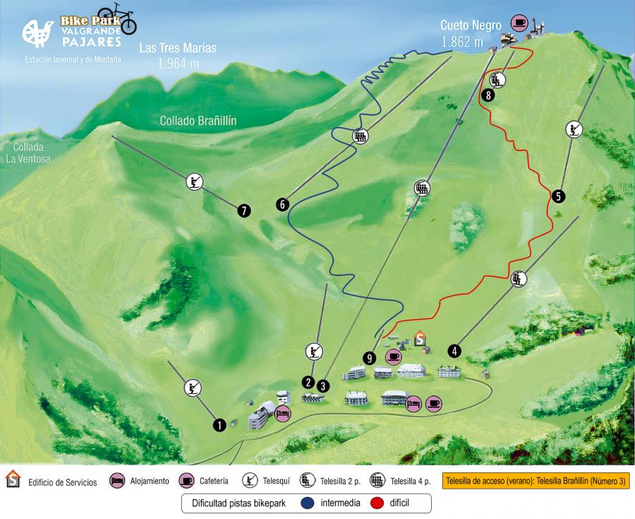 mapa bikepark Valgrande Pajares